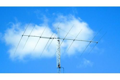 Tri Band Beam Antenna